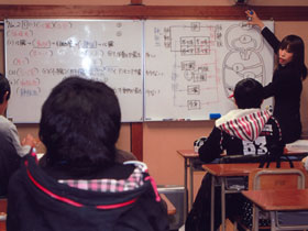 中学理科の授業風景